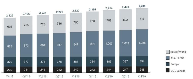 Падение Facebook на 30%: рекламодатели, рассмотрите альтернативы, изображение №2
