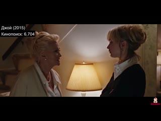 Фильмы о сильных женщинах, которые добились успеха.mp4