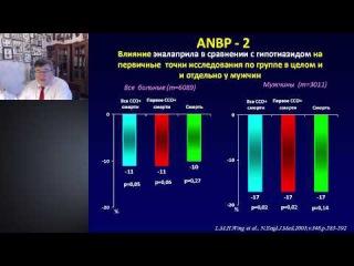 Блокада РААС: место ИАПФ и их комбинаций с диуретиками в профилактике илечении ХСН с сохранной ФВ ЛЖ