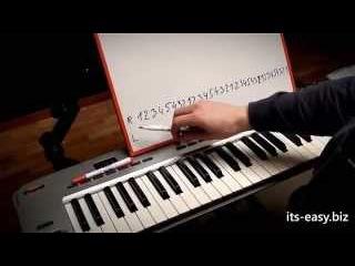 Азы игры на фортепиано. Основы Композиции и Аранжировки