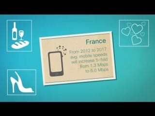 Открытки из индекса Cisco Networking видео Мобильная прогноз