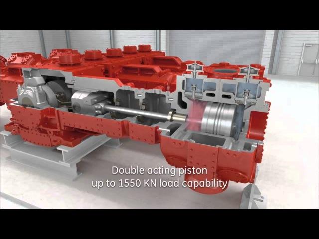 GE Reciprocating Compressors / Поршневые компрессоры GE