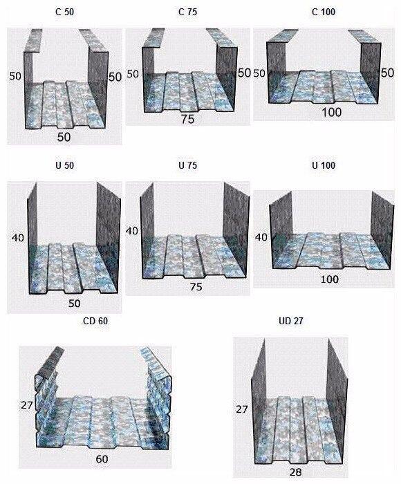 Отделка стен гипсокартоном — нюансы сооружения каркаса и крепления листов, изображение №5