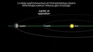 9 мамыр 2018 – Юпитердің қарсы тұрысы