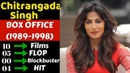 Chitrangada Singh Box Office collection Analysis Hit and Flop Movies List