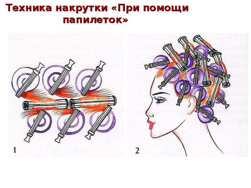 Секреты мастера парикмахера — техники распределения коклюшек при химической завивки волос., изображение №5