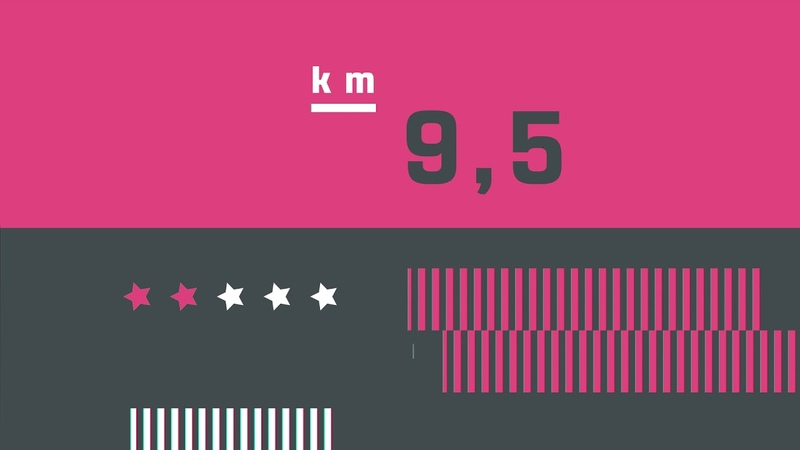 Giro d'Italia 2020 | Stage 1