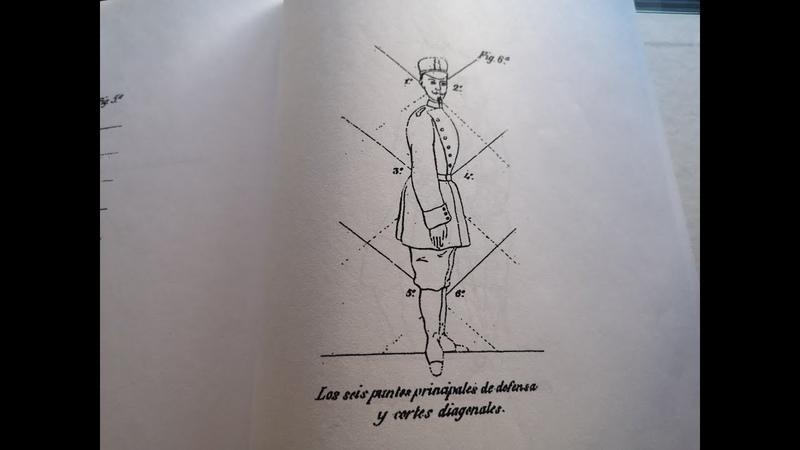 Destreza Saber Sabre Don Jaime Merelo Y Casademunt Part Three