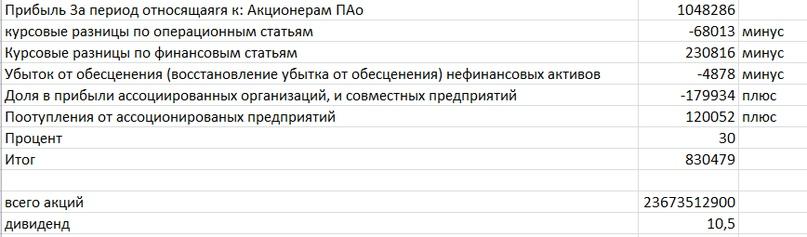 Инструкция, как считать эти ………….(вставить самостоятельно) дивиденды Газпрома., изображение №5