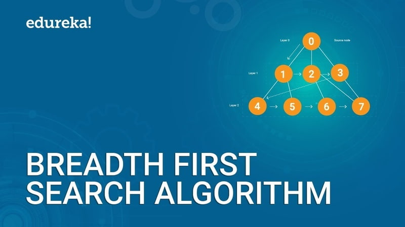 Breadth First Search Algorithm In 10 Minutes | BFS in Artificial Intelligence | Edureka