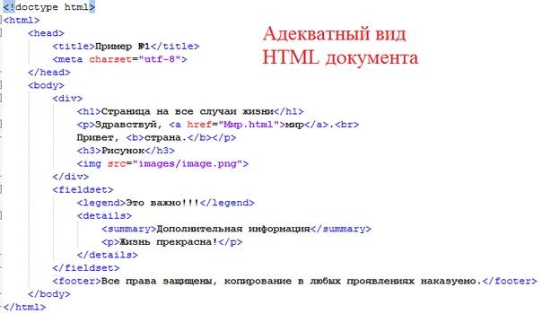 Интернет магазин html как сделать создание и продвижение сайтов научиться
