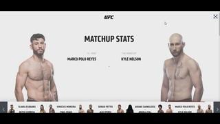 Прогноз MMABets UFC on ESPN+ 17: Рейес-Нельсон, Карнелосси-Хилл. Выпуск №165. Часть 3/6
