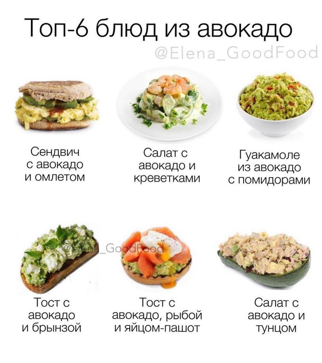 Подборка блюд с авокадо