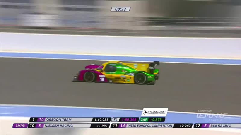ELMS 2019. Round 1. 4 Hours of Le Castellet. Qualifying Sessions