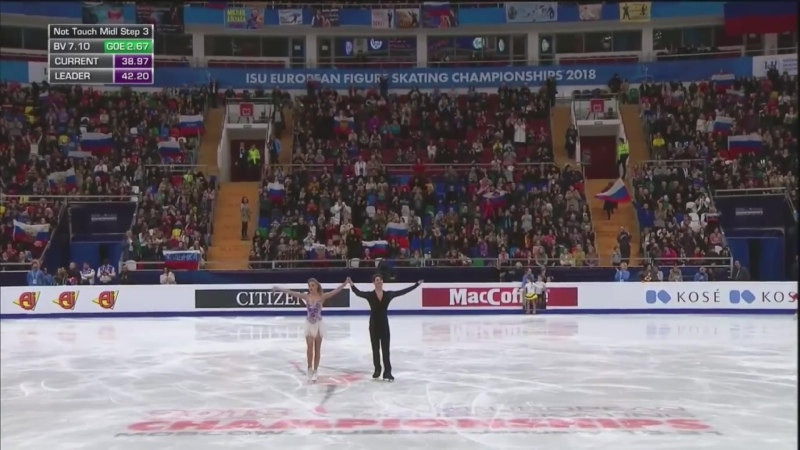 EC2018 Alexandra STEPANOVA Ivan BUKIN SD