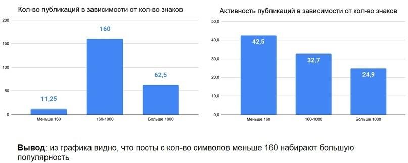 """Кейс """"Анализ конкурентов без воды"""", изображение №9"""