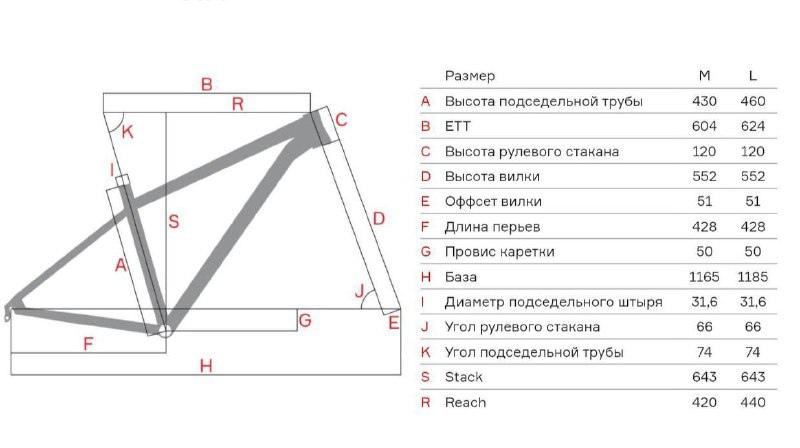 Format 1311 PLUS. Хардтейл с характером двухподвеса, изображение №4