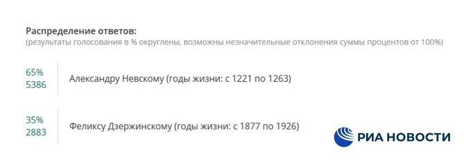 #Вестник_Вейшнории