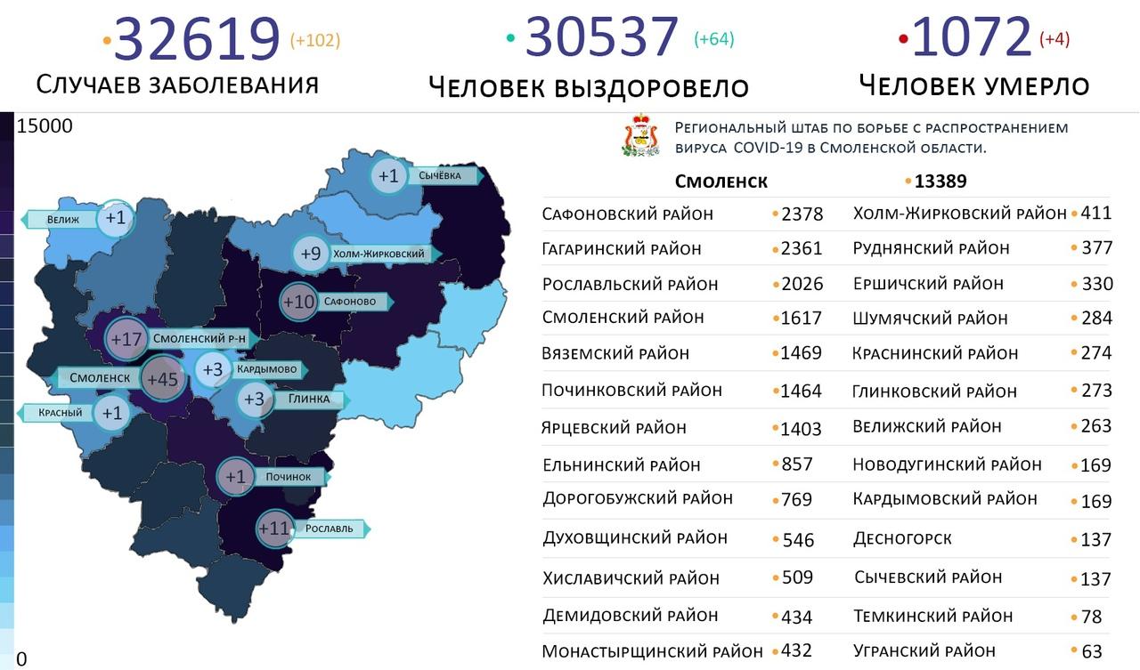 Новые случаи коронавируса выявили на 11 территориях Смоленской области 18 июня