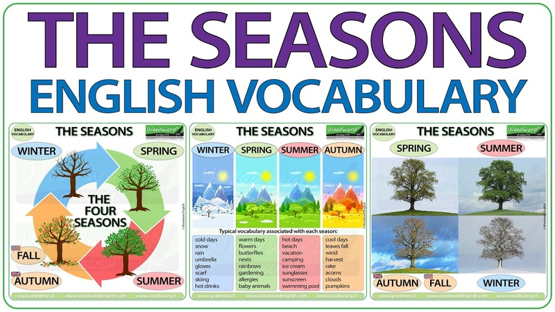 Seasons in English Vocabulary lesson winter spring summer autumn fall